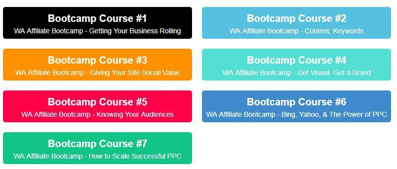 Wealthy Affiliate Bootcamp for Beginners