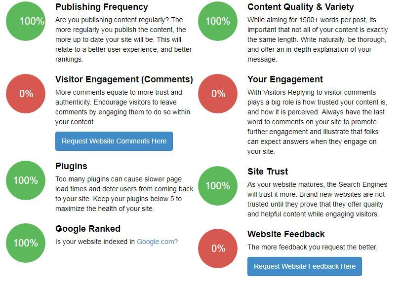 Wealthy Affiliate Review Site Manager Helper